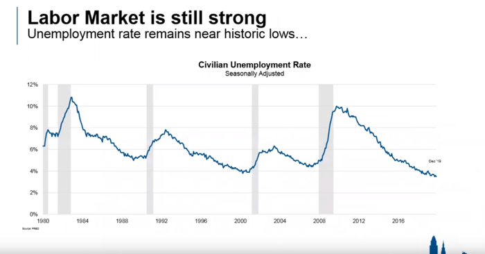 Cleveland Research Industrial/Macroeconomic Update